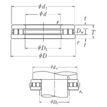 NSK 60TMP93 thrust roller bearings