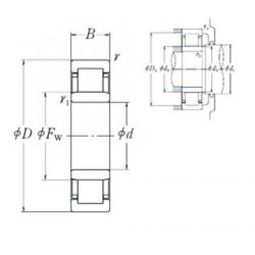 90 mm x 190 mm x 43 mm  NSK NU 318 EM cylindrical roller bearings