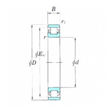 75 mm x 115 mm x 20 mm  KOYO N1015 cylindrical roller bearings