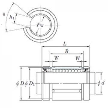 KOYO SDM120OP linear bearings