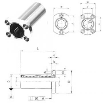Samick LMH20LUU linear bearings