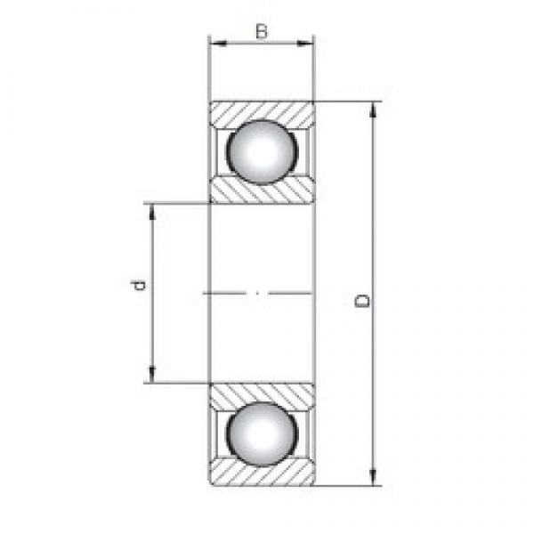 10 mm x 19 mm x 5 mm  ISO 61800 deep groove ball bearings #3 image