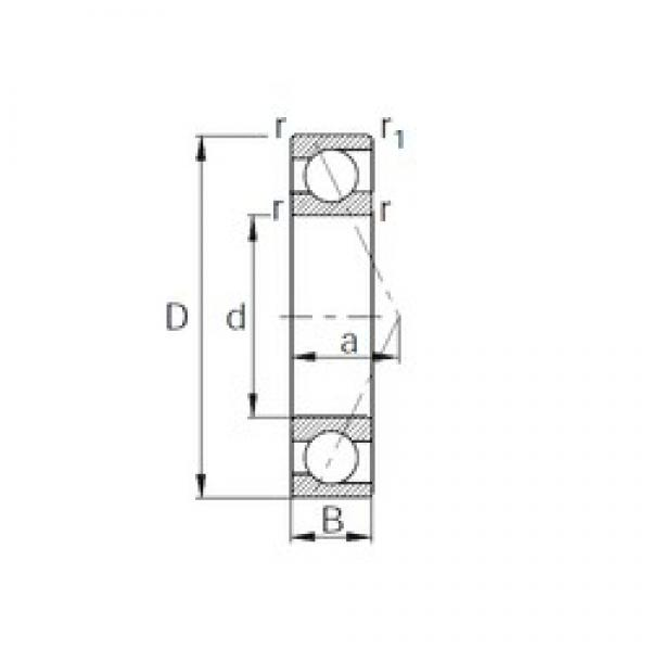 60 mm x 110 mm x 22 mm  CYSD 7212 angular contact ball bearings #3 image