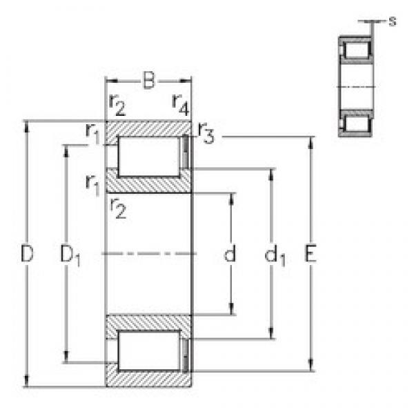 340 mm x 460 mm x 72 mm  NKE NCF2968-V cylindrical roller bearings #3 image