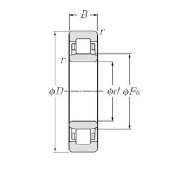 180 mm x 320 mm x 86 mm  NTN NU2236E cylindrical roller bearings #3 image