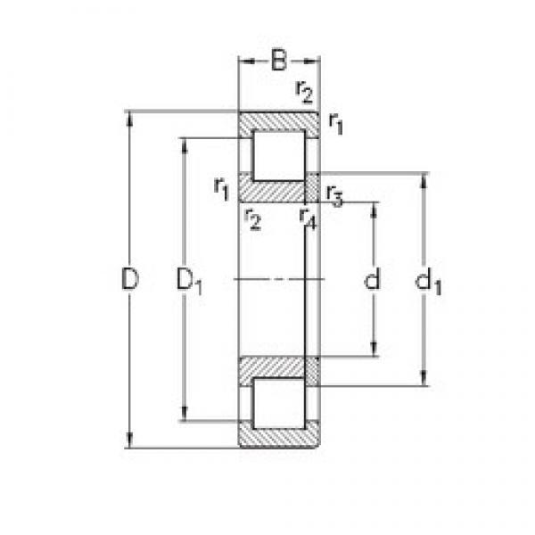90 mm x 160 mm x 30 mm  NKE NUP218-E-TVP3 cylindrical roller bearings #3 image