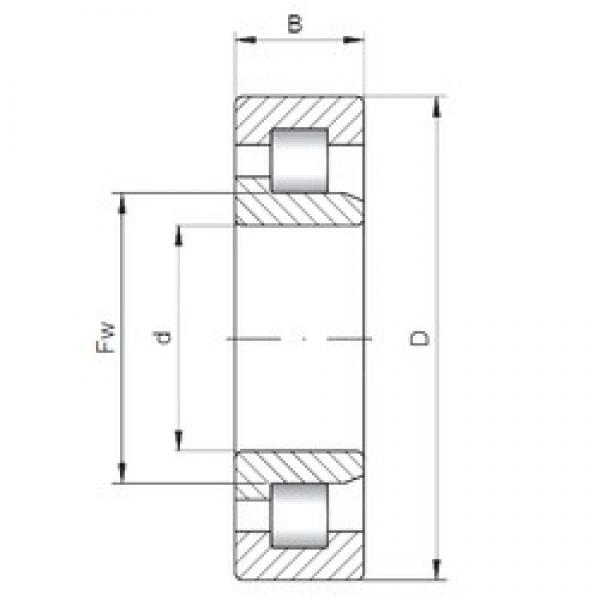 320 mm x 480 mm x 74 mm  ISO NJ1064 cylindrical roller bearings #3 image