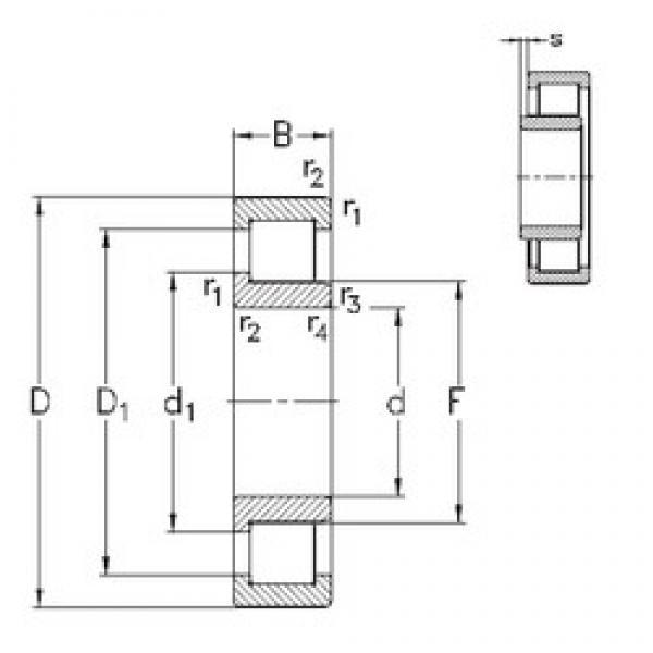80 mm x 200 mm x 48 mm  NKE NJ416-M cylindrical roller bearings #3 image