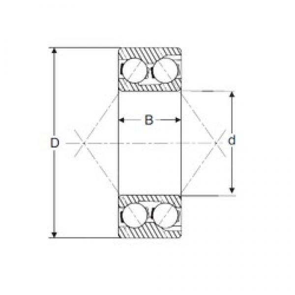 70 mm x 180 mm x 79,38 mm  SIGMA 5414 angular contact ball bearings #3 image