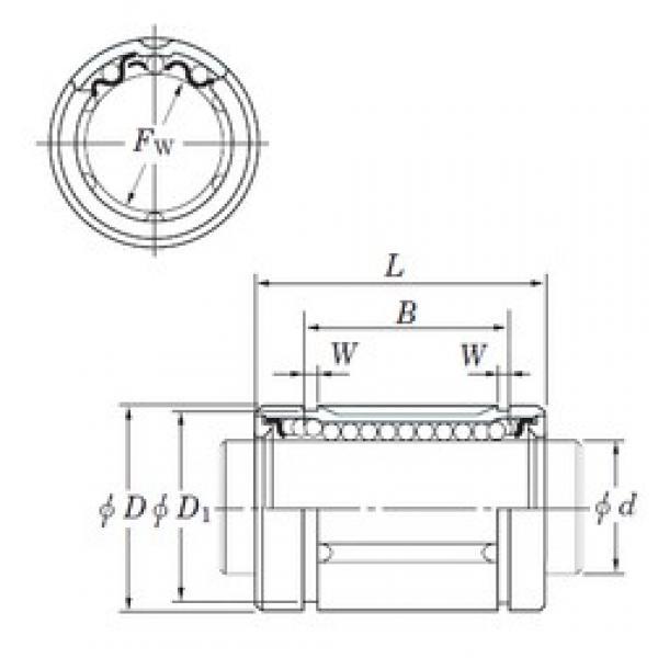 KOYO SDM8 linear bearings #3 image