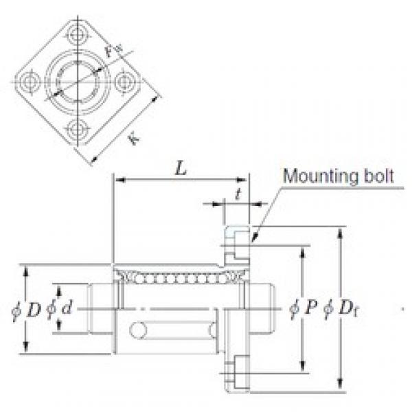 KOYO SDMK25 linear bearings #3 image