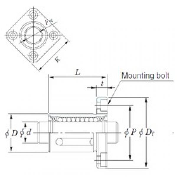 KOYO SDMK50 linear bearings #3 image
