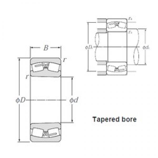 85 mm x 150 mm x 36 mm  NTN LH-22217BK spherical roller bearings #3 image